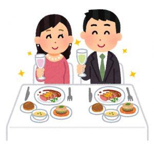 矯正治療中の食事について